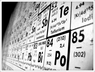 periodic table by uttim