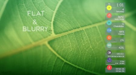 Flat and Blurry v1.5 by satyajit00