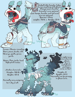 .:Anibell ref 2015:. by Lpssparkle123