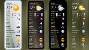 Symbo Weather for xwidget by Jimking