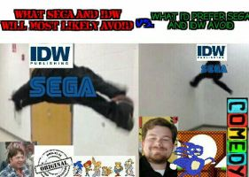 [My 200th Meme]The Floor is The Fate of IDW-Sonic by Nintrendodude