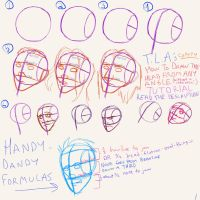 DRAW HEADS FROM ANY ANGLE (crappy tut) by TheLearningArtist