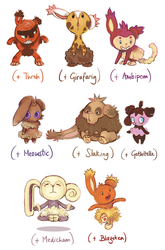 Pokemon Variations - Buneary by french-teapot