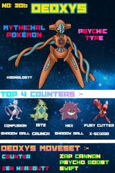 DEOXYS RAID BOSS COUNTER GUIDE by Bong-Creates