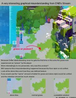 Pixel / Gameart 101 #11 Texture Consistency by Cyangmou
