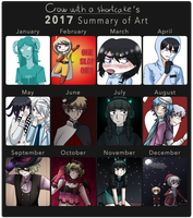 2017 art summary by CrowWithAShortcake