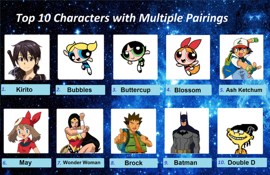 My Top 10 Characters With Multiple Pairings! by BeeWinter55