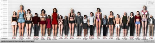 Domina's Valley 13 - Height Chart by bmtbguy
