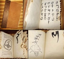 ABC's for Morrowind Fans by LoveryLine