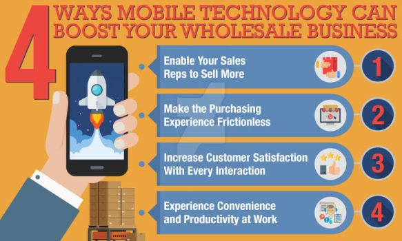 Ways Mobile Technology Boost Wholesale Business by inventoryshrinkage