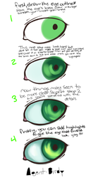 Eye tutorial by ScaredPrince