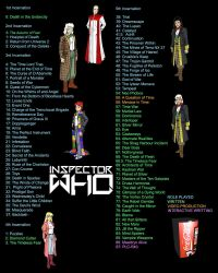 Inspector Who Episode Guide by Inspector97
