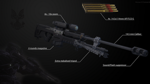 Halo: Sniper Specifications BG by Floodgrunt