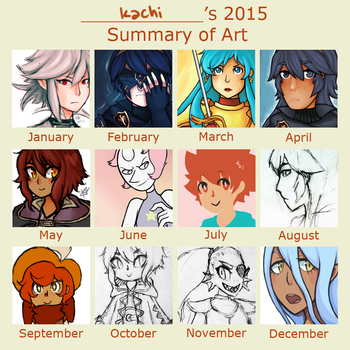 2015 Art Summary Meme by xRuki-chanxx
