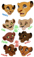 Choza and the Seven dwarfs by Olphey