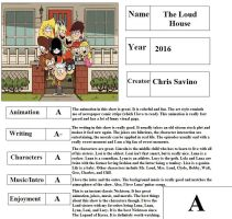 The Loud House Report Card by mlp-vs-capcom