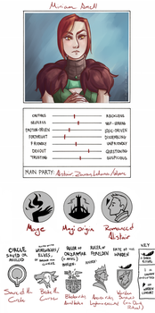 Dragon Age: Origins - Warden Profile... thing... by Kalloway