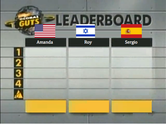 Amanda (USA) Vs Roy (ISR) Vs Sergio (ESP) by ShiningArmorPony3