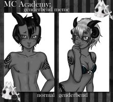 Genderbend Meme- Remy MCA by MightyMaki