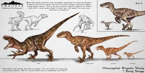 The Isle Utahraptor Growth Fan Concept by EmilyStepp