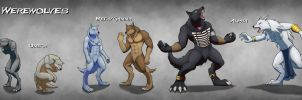 SH and EW: Werewolf people concept. by Grimgor09
