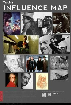 Influence Map by SkippyJr
