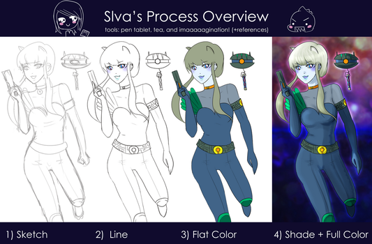 Process Overview by slvadrgn