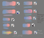 Bloodys Brushes for Krita by BloodyWing