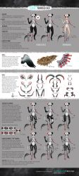 Classic PANDROID sheet (closed species) by LacrimareObscura