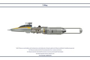 Y-Wing Gold 2 by WS-Clave