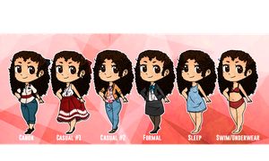 .: APH - Malta Outfit Guide :. by MissValdra