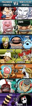 Mugiwaras vs New GyojinPirates by DEIVISCC