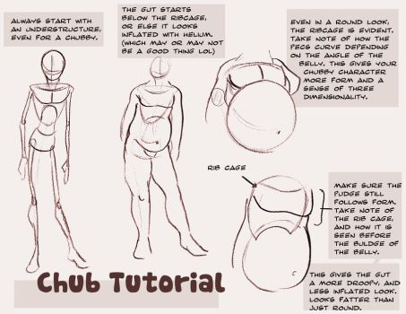 Tutorial- Basics in Chubby by ThirdPotato