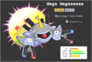 The Danger Zone- Fake Mega Magnezone