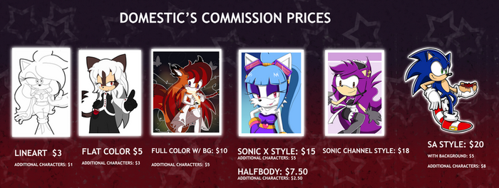 Commission Prices by Domestic-hedgehog