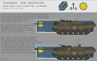Dudgeon Tank Destroyer by Wolohan2011