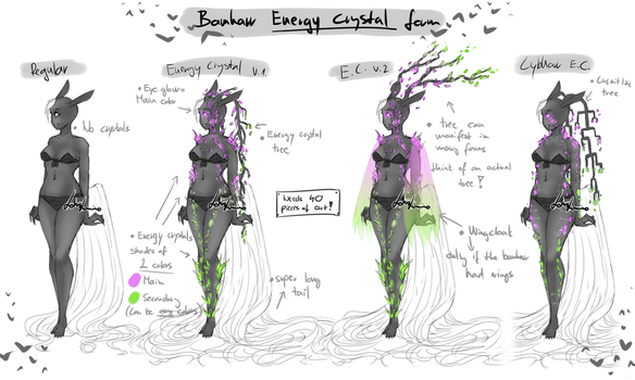 Bamharr Energy Crystal form - and requirements! by LotusLumino