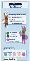 HUMBUN TRAIT SHEET by RezFrosting