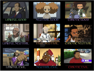 The Boondocks Alignment Chart by Stealthfox94