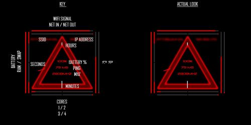 Triangle Multimeter by tobaal