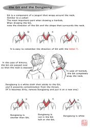 How to draw hanbok - 2 (Jeogori) by theobsidian