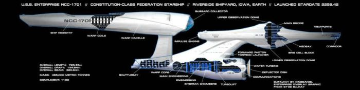 Enterprise's Blueprint by bomsteinam