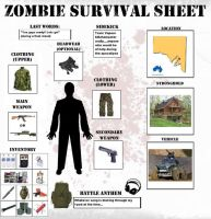 Zombie Survival Sheet by saria-the-elf