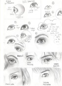 How to Draw Realistic Eyes by Takamin