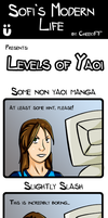SML-Levels of Yaoi by CheekyFF