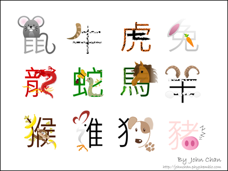 Chinese Zodiac by johnchan