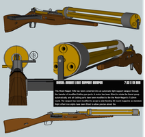 Mosin-Nagant Light Support Weapon by 1234theperson