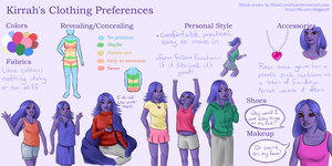 Kirrah's Clothing Preferences by MissLunaRose