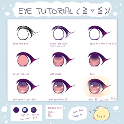 Eye  tutorial !!! by marimobun