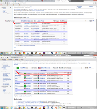 Wikipedia pages on UFC 179 result by RalfTheRalfMan